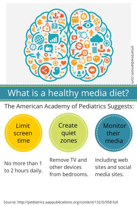 healthy media diet