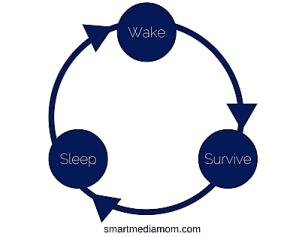survival-chart-1